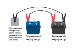 Как можно зарядить автомобильный аккумулятор без зарядного устройства?