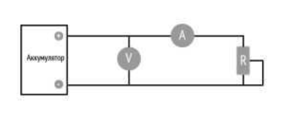 Разрядка автомобильного аккумулятора: как правильно выполнить